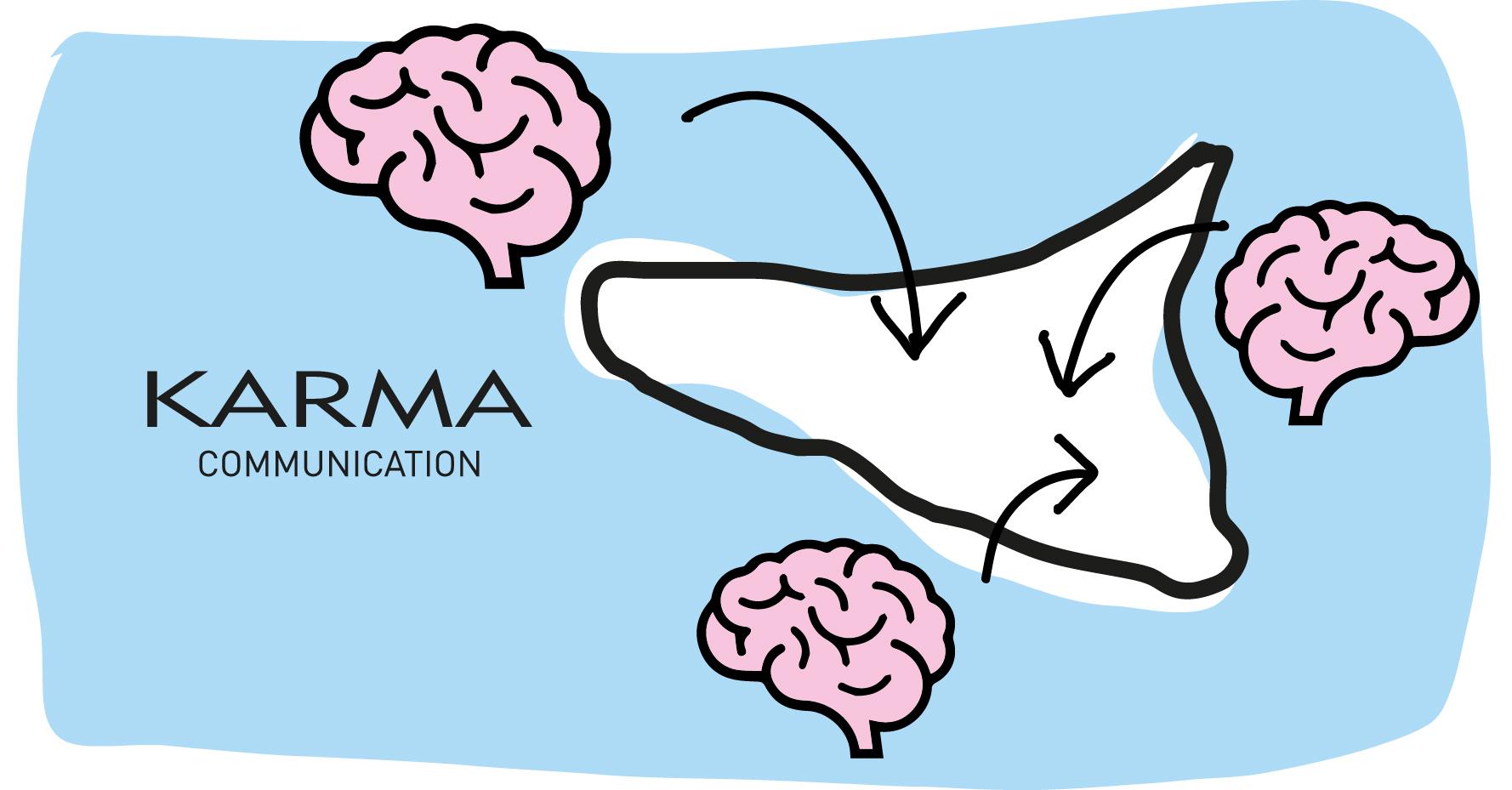 Karma Communication - Curriculum saga